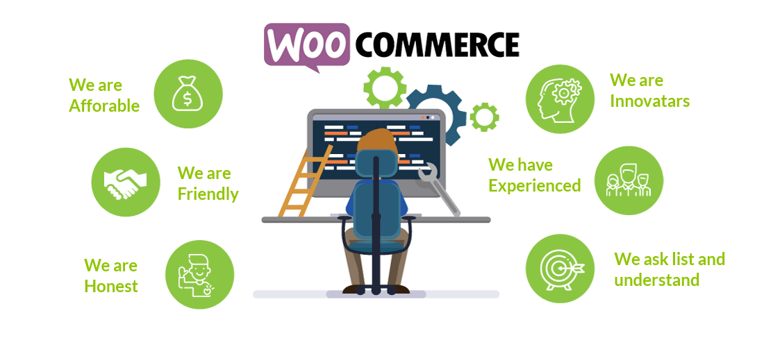 Is Woocommerce really free? 17