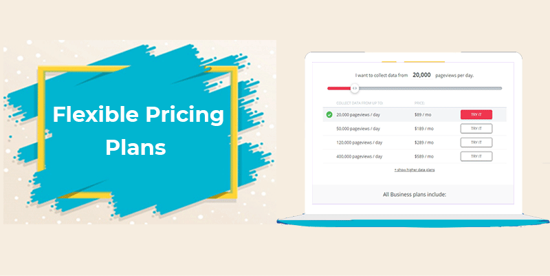 How much does hotjar cost