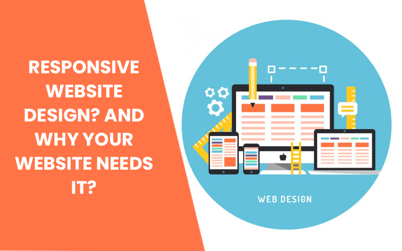 What is Responsive Website Design? And Why Your Website Needs It? 2